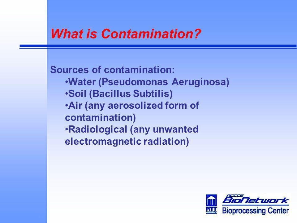What is Contamination Sources of contamination: