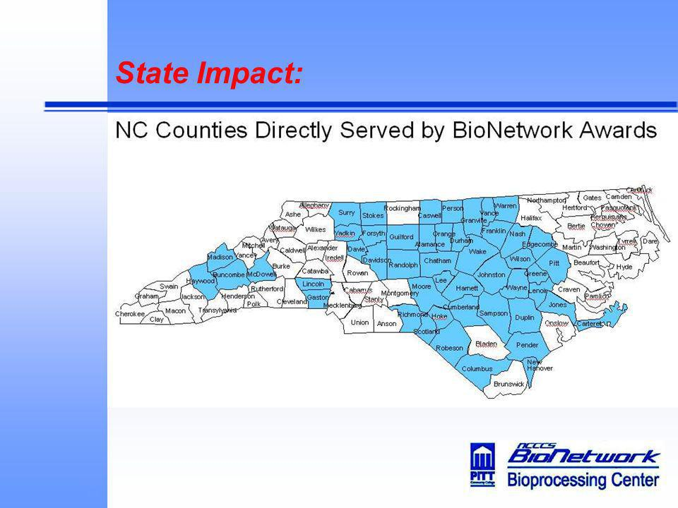 State Impact: