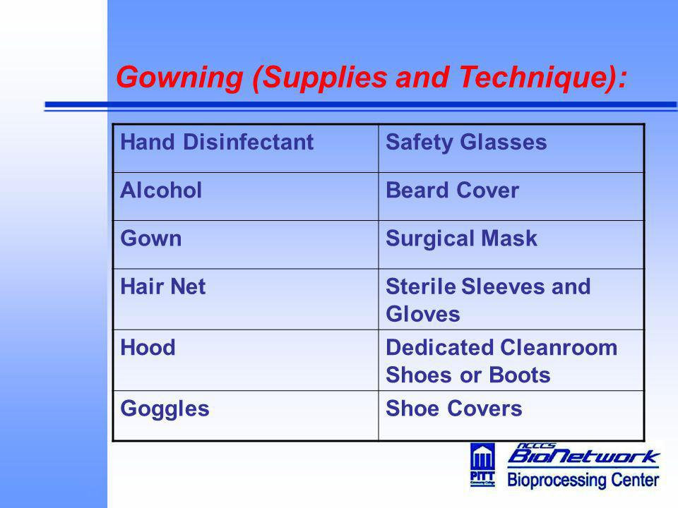 Gowning (Supplies and Technique):