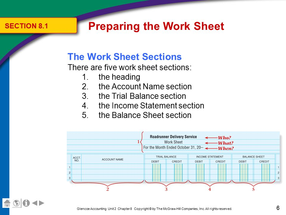 Chapter 8 The SixColumn Work Sheet ppt video online download – Accounting Worksheet