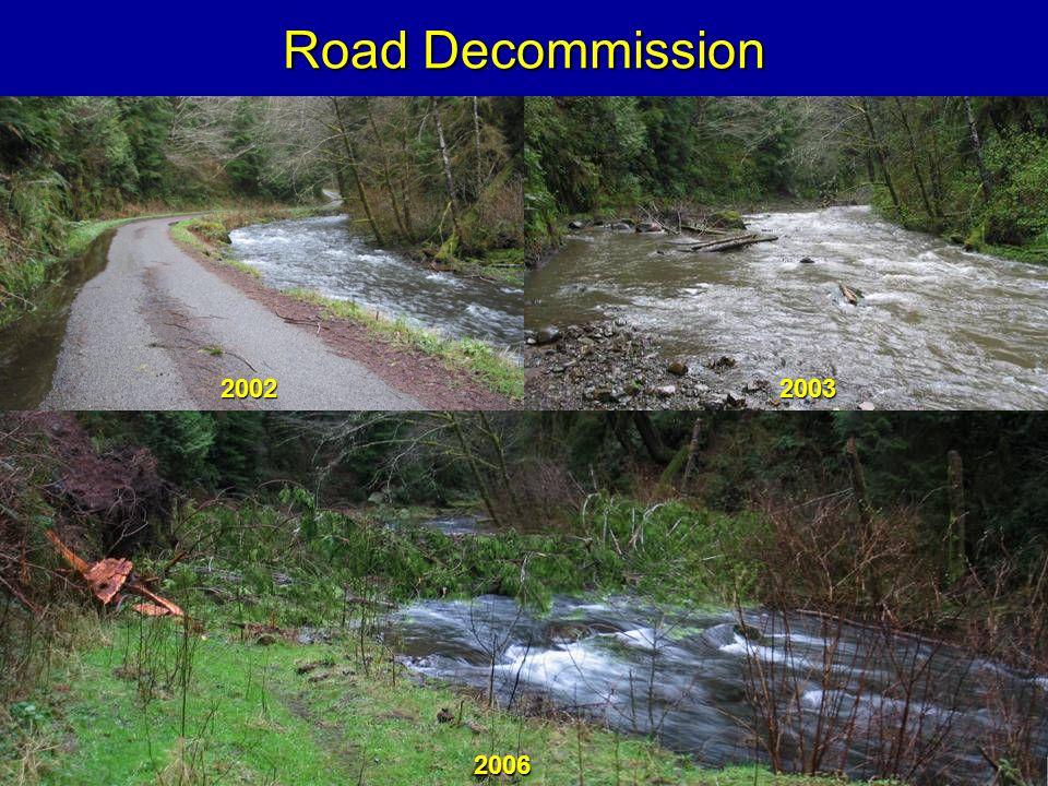 Road Decommission 2002 2003 2002 2003 2006 2006