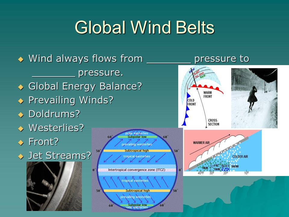 Global Wind Belts Wind always flows from pressure to