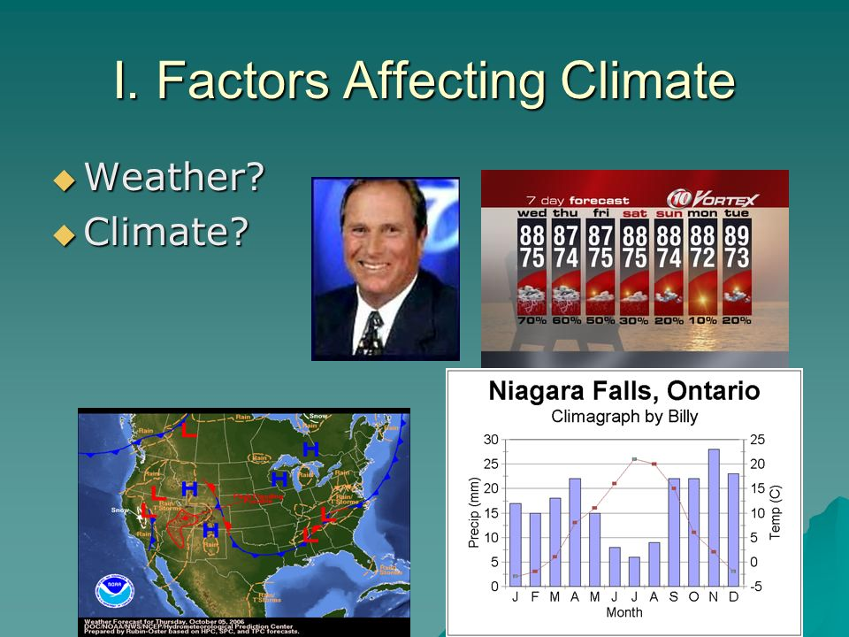 I. Factors Affecting Climate