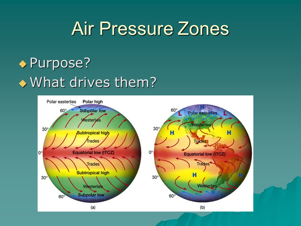 Air Pressure Zones Purpose What drives them
