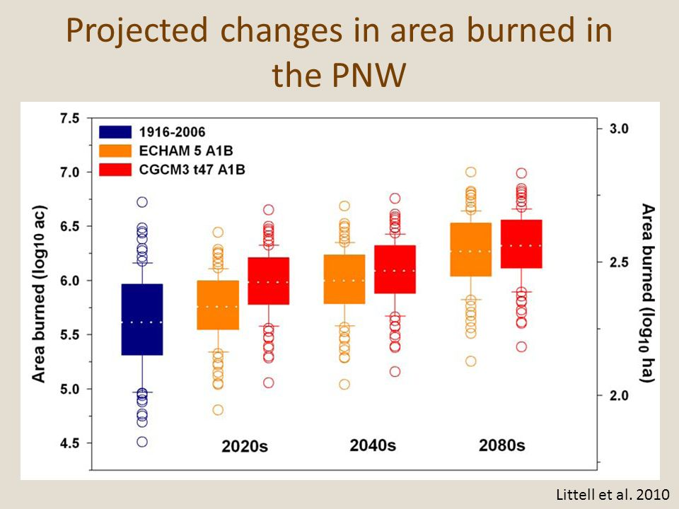 Projected changes in area burned in the PNW