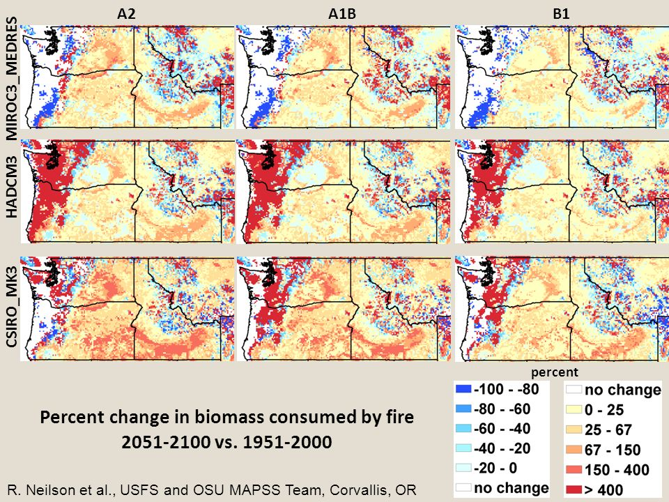 Percent change in biomass consumed by fire