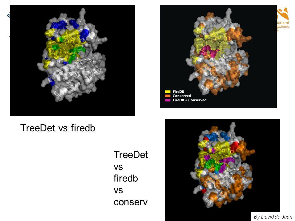 TreeDet vs firedb TreeDet vs firedb vs conserv By David de Juan