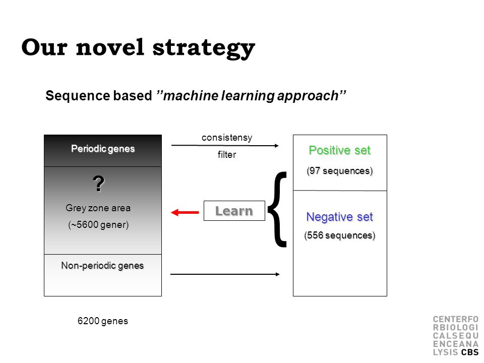 { Our novel strategy Sequence based ''machine learning approach''