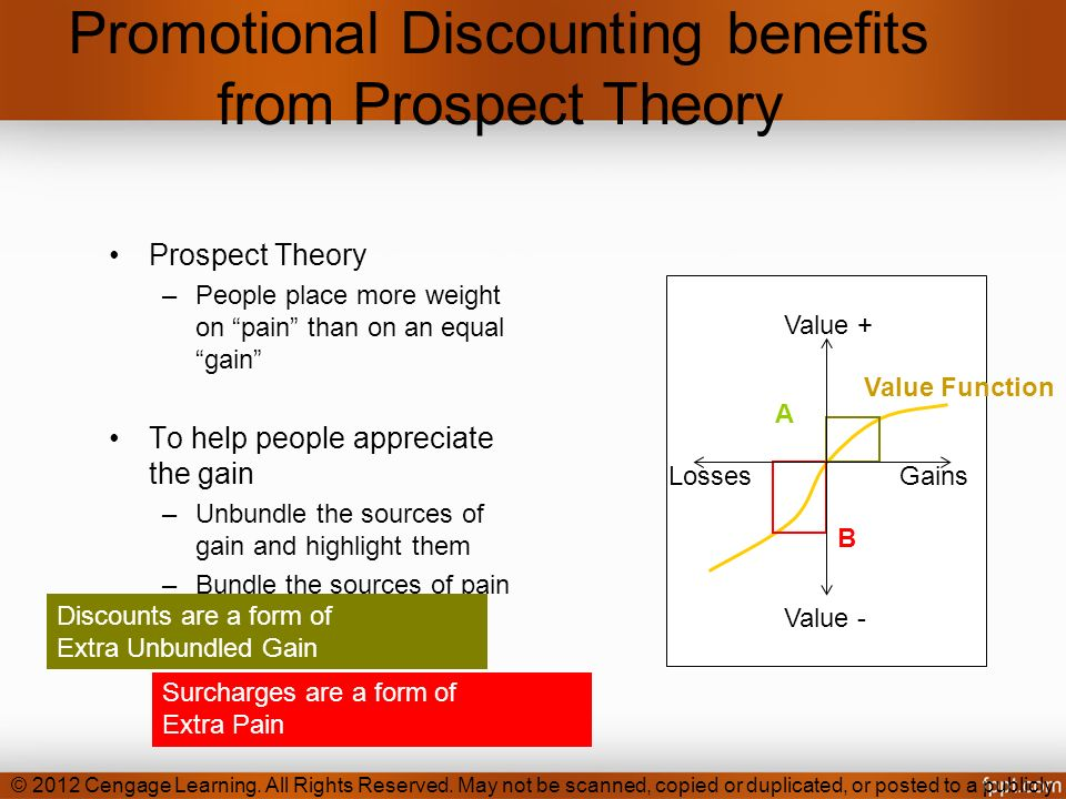 theories for product bundling Dti economics paper no 1 bundling, tying, and portfolio effects  how have these theories been interpreted in the  have to enter with both a product and a.