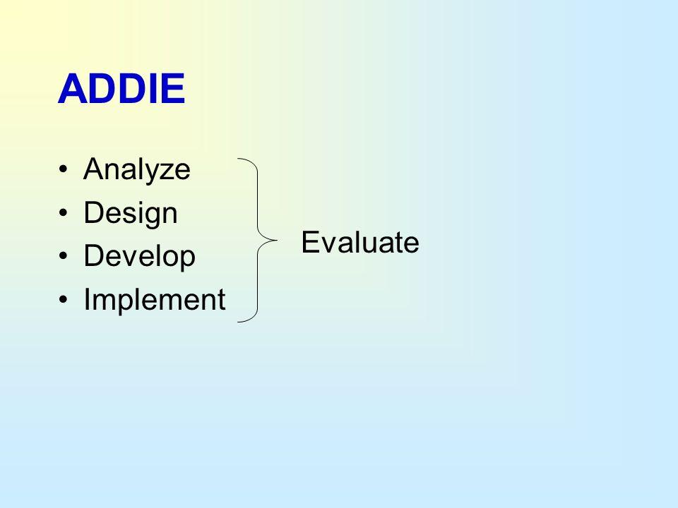 ADDIE Analyze Design Develop Implement Evaluate