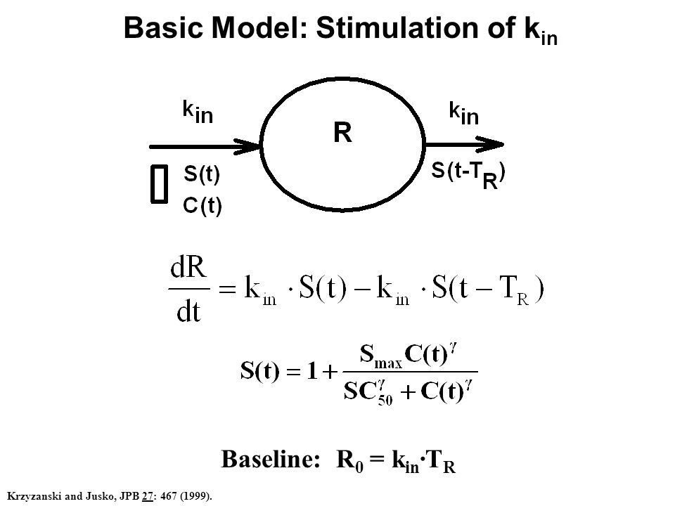 Basic Model: Stimulation of kin