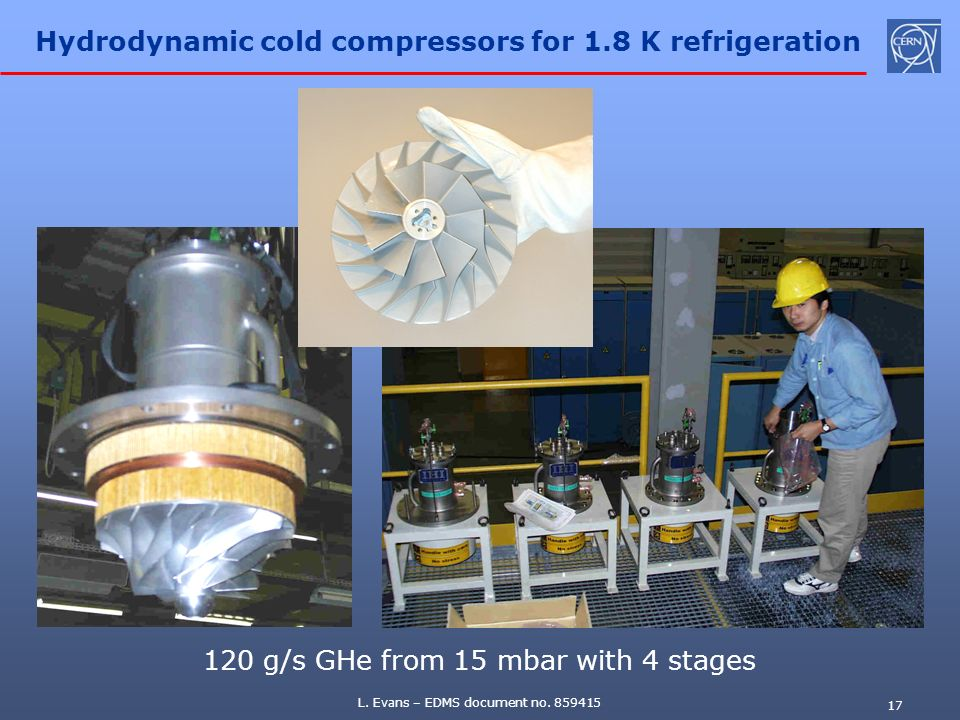 Hydrodynamic cold compressors for 1.8 K refrigeration