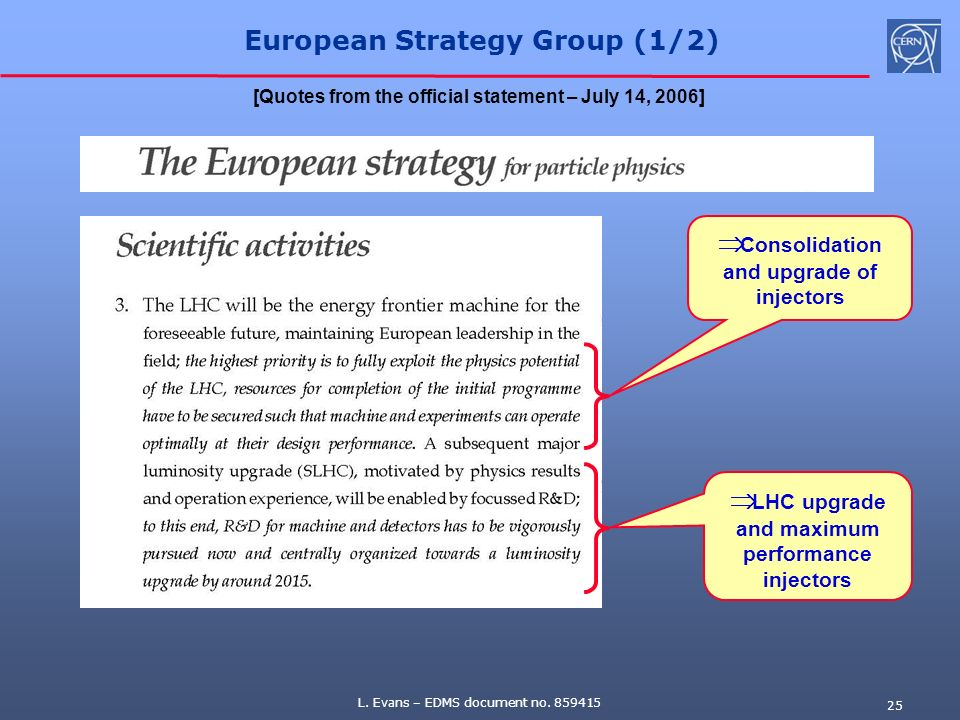 European Strategy Group (1/2)