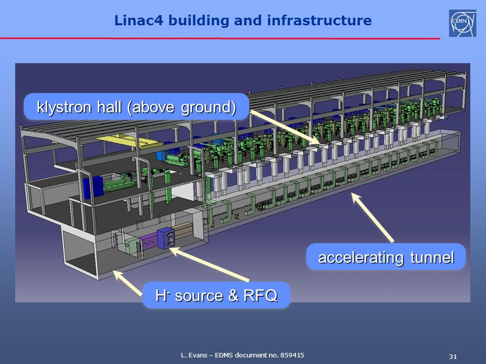 Linac4 building and infrastructure