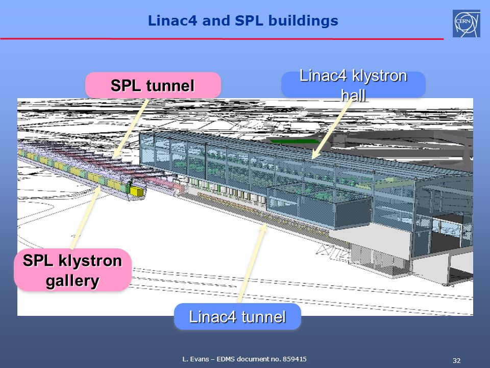 Linac4 and SPL buildings