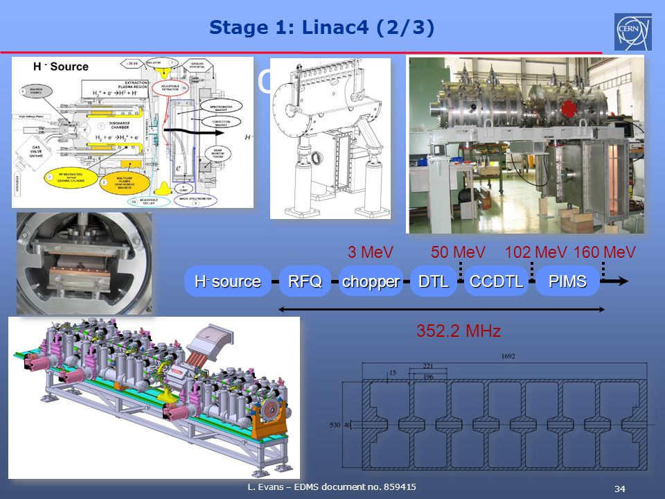 Linac4 structures Stage 1: Linac4 (2/3) 352.2 MHz H- source RFQ
