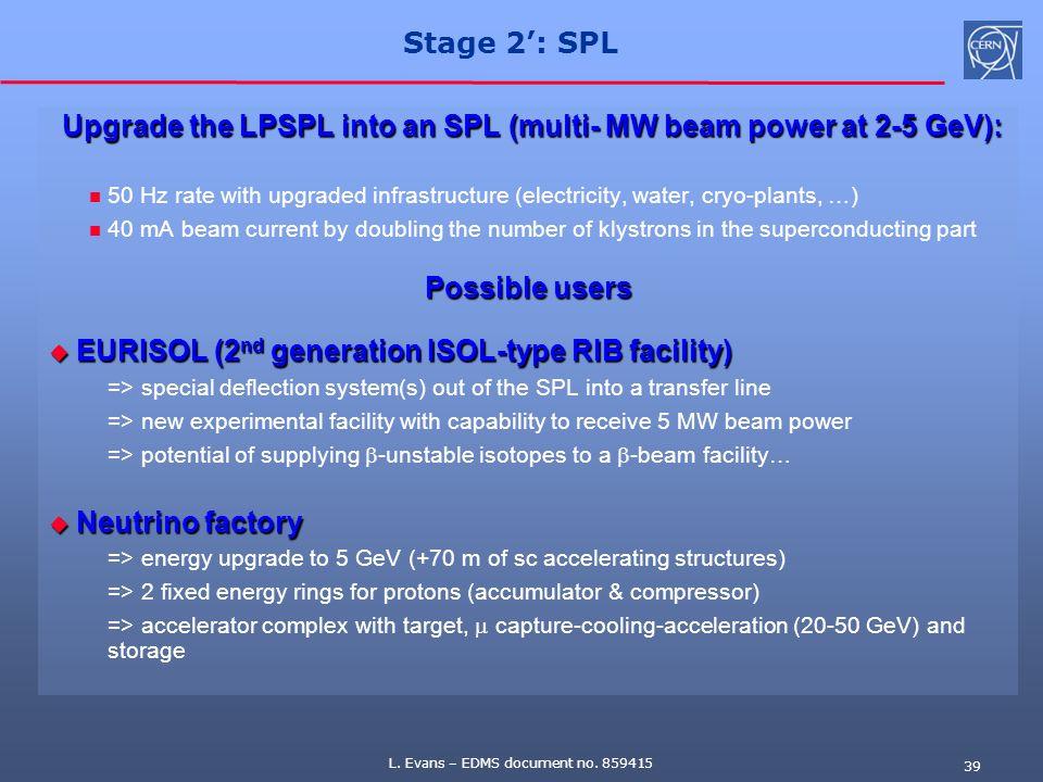 Upgrade the LPSPL into an SPL (multi- MW beam power at 2-5 GeV):
