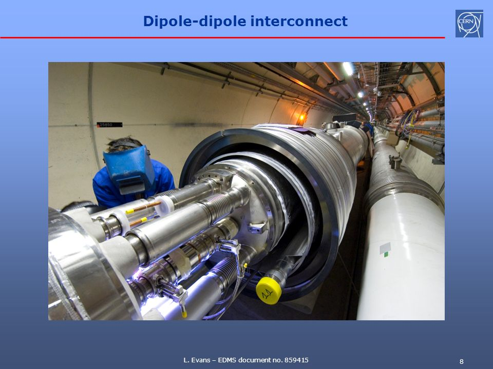 Dipole-dipole interconnect