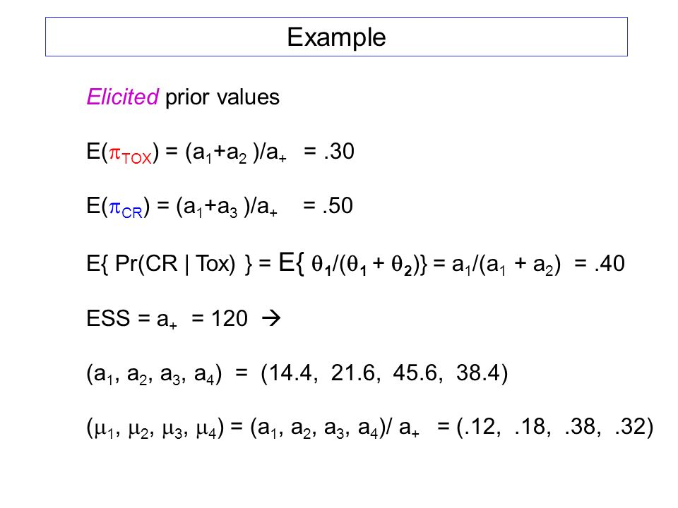 Example Elicited prior values E(pTOX) = (a1+a2 )/a+ = .30