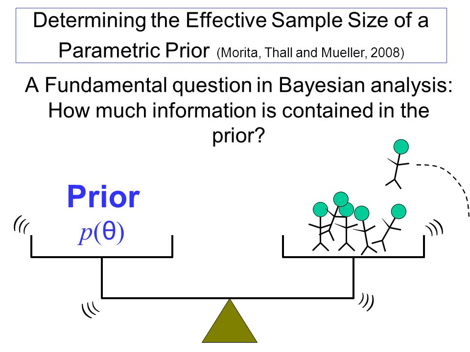 Determining the Effective Sample Size of a Parametric Prior (Morita, Thall and Mueller, 2008)