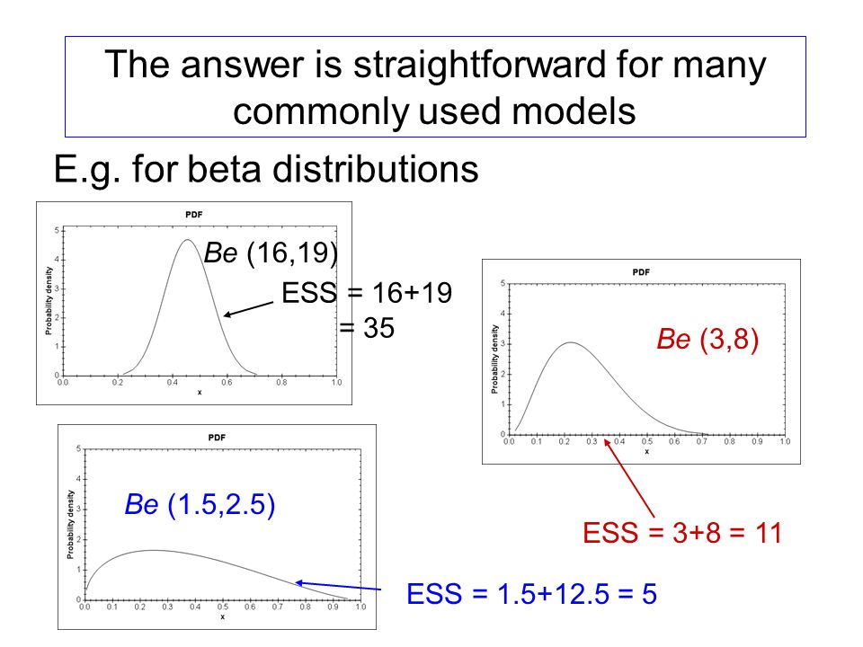 The answer is straightforward for many commonly used models