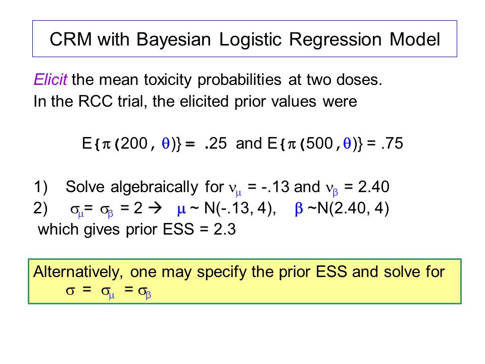 CRM with Bayesian Logistic Regression Model