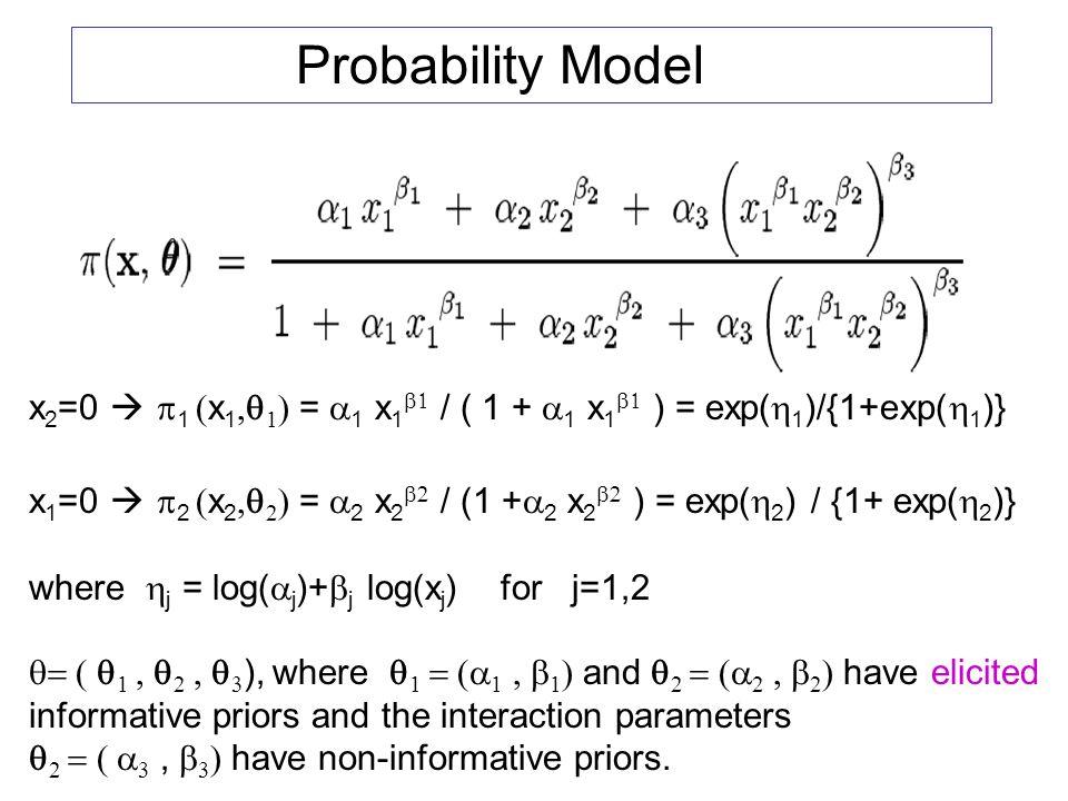 Probability Model x2=0  p1 (x1,q1) = a1 x1b1 / ( 1 + a1 x1b1 ) = exp(h1)/{1+exp(h1)}