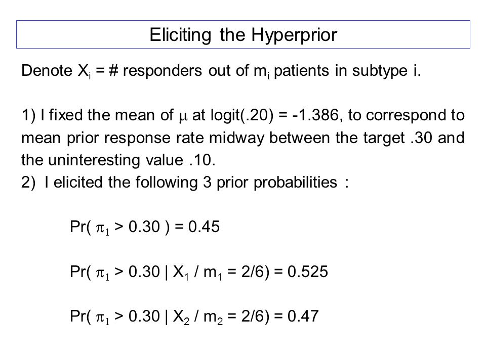 Eliciting the Hyperprior