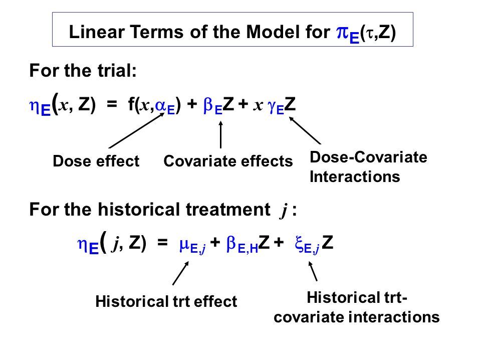 Linear Terms of the Model for pE(t,Z)