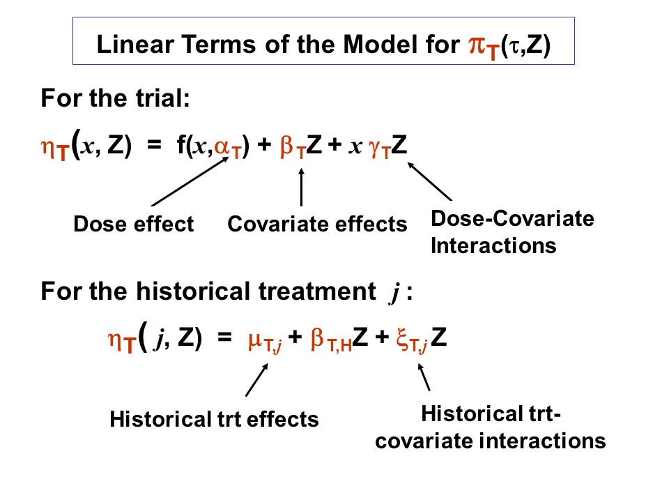 Linear Terms of the Model for pT(t,Z)