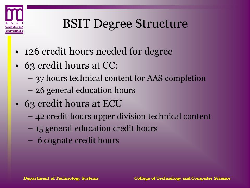 BSIT Degree Structure 126 credit hours needed for degree