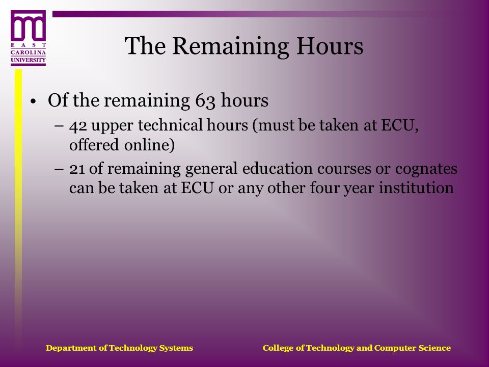 The Remaining Hours Of the remaining 63 hours