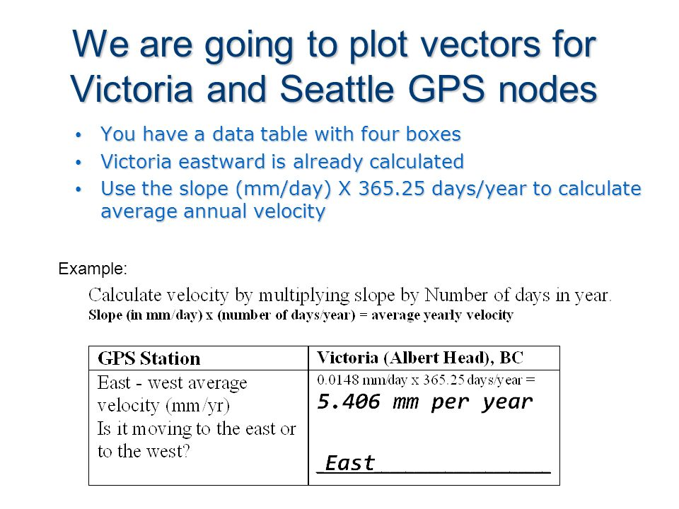 We are going to plot vectors for Victoria and Seattle GPS nodes