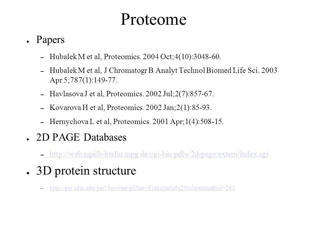 Proteome 3D protein structure Papers 2D PAGE Databases