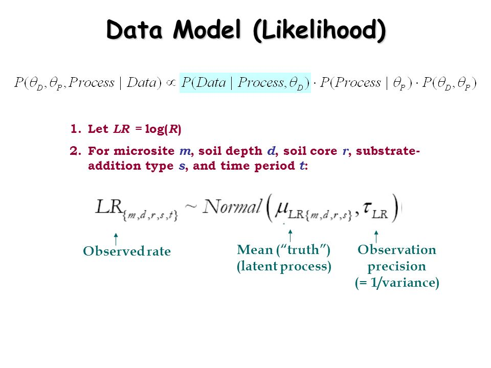 Data Model (Likelihood) Observation precision
