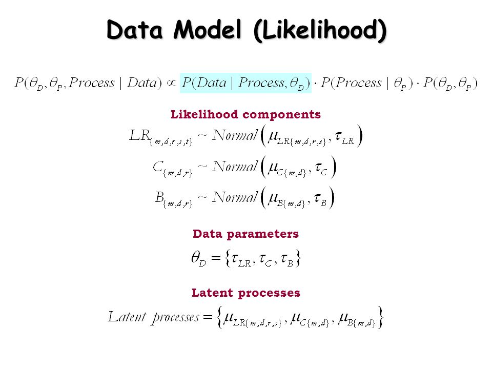 Data Model (Likelihood) Likelihood components