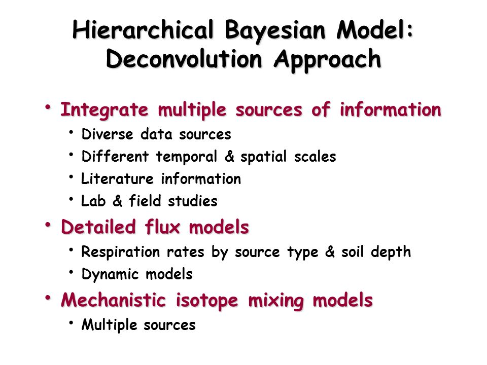 Hierarchical Bayesian Model: Deconvolution Approach