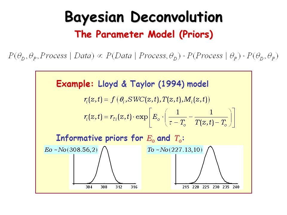 Bayesian Deconvolution
