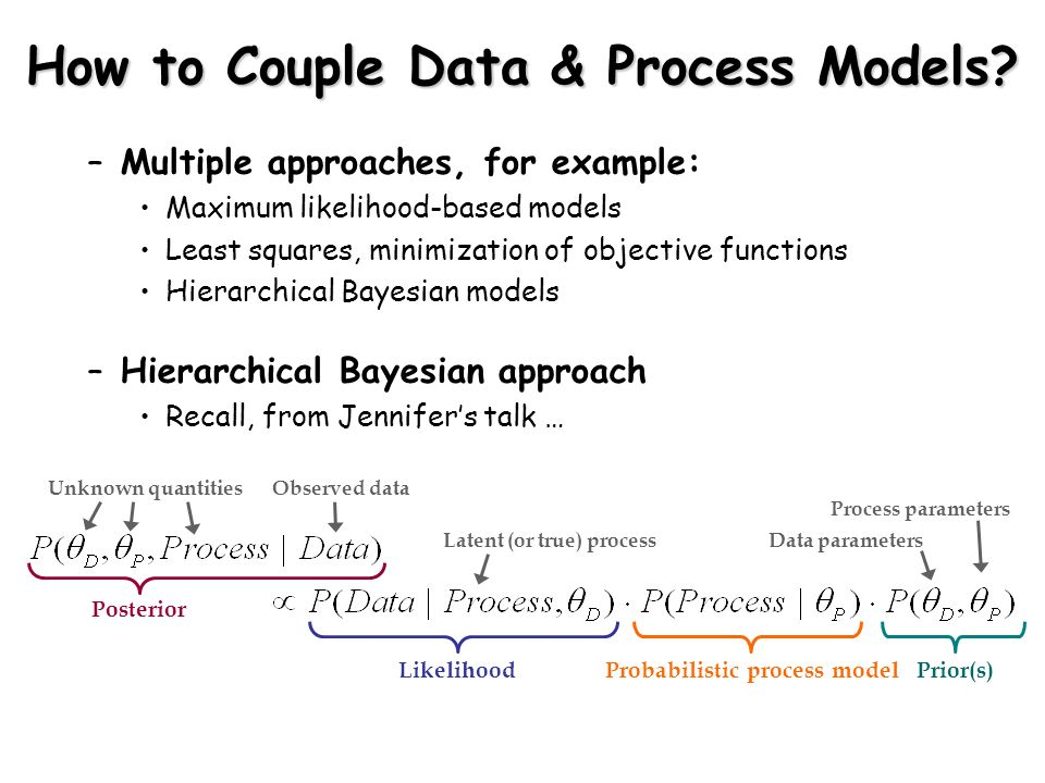 How to Couple Data & Process Models