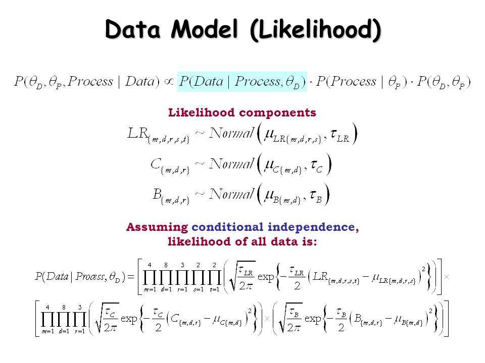 Data Model (Likelihood)