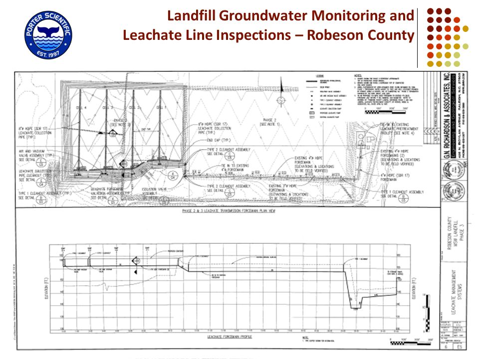 Landfill Groundwater Monitoring and