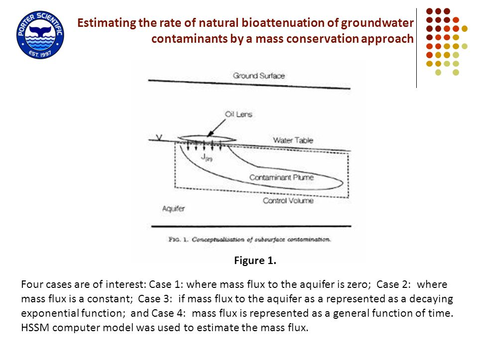 Estimating the rate of natural bioattenuation of groundwater contaminants by a mass conservation approach
