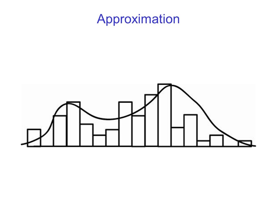 Approximation