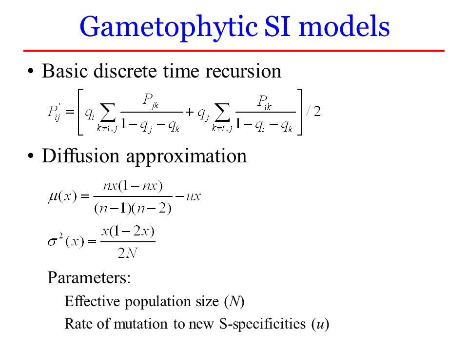 Gametophytic SI models
