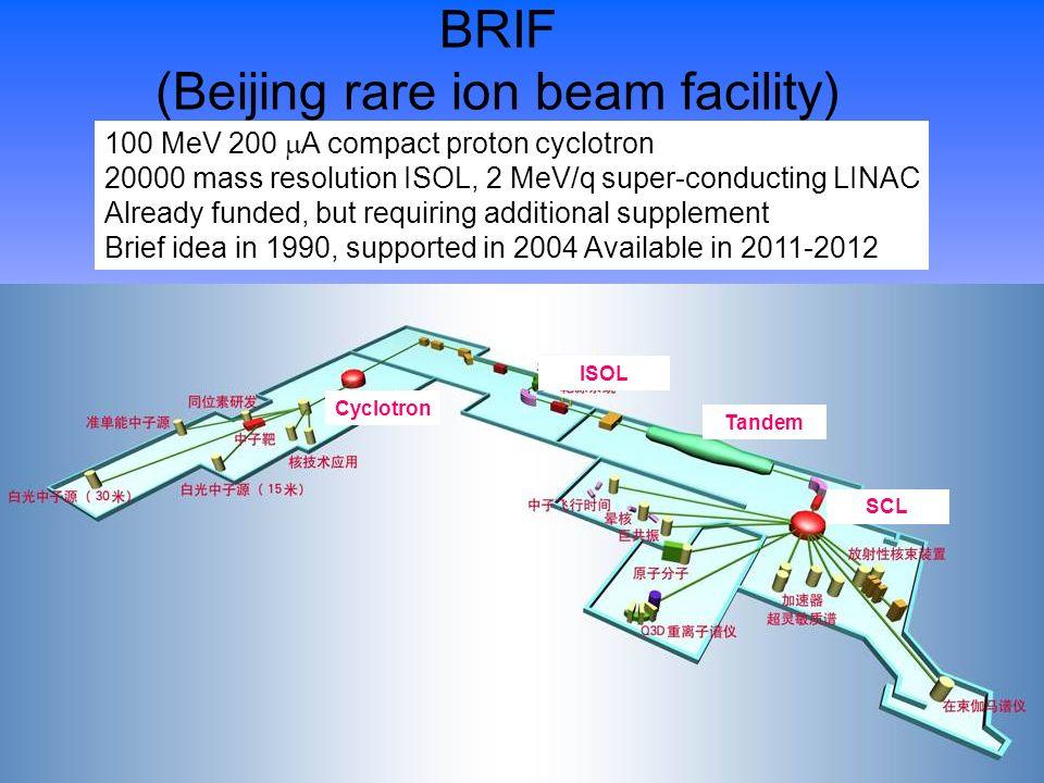 BRIF (Beijing rare ion beam facility)