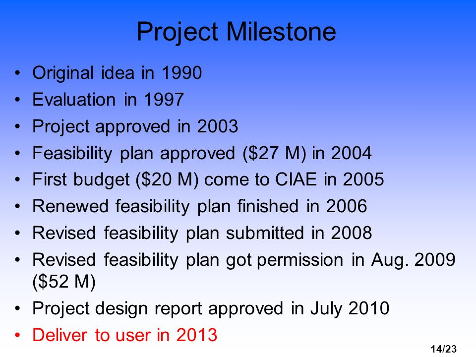 Project Milestone Original idea in 1990 Evaluation in 1997