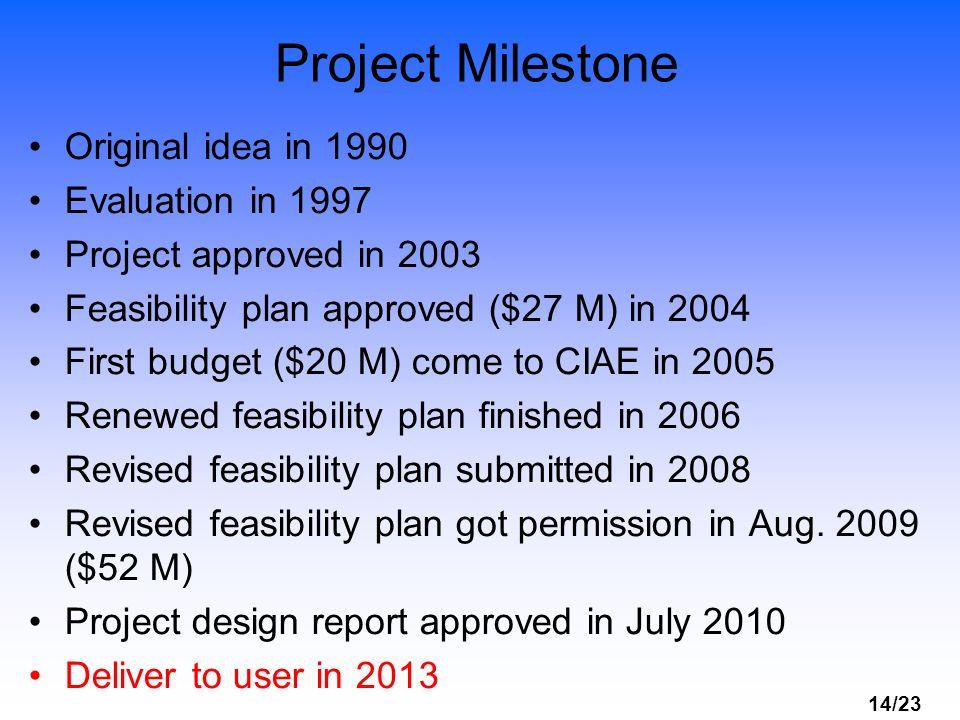 Project Milestone Original idea in 1990 Evaluation in 1997