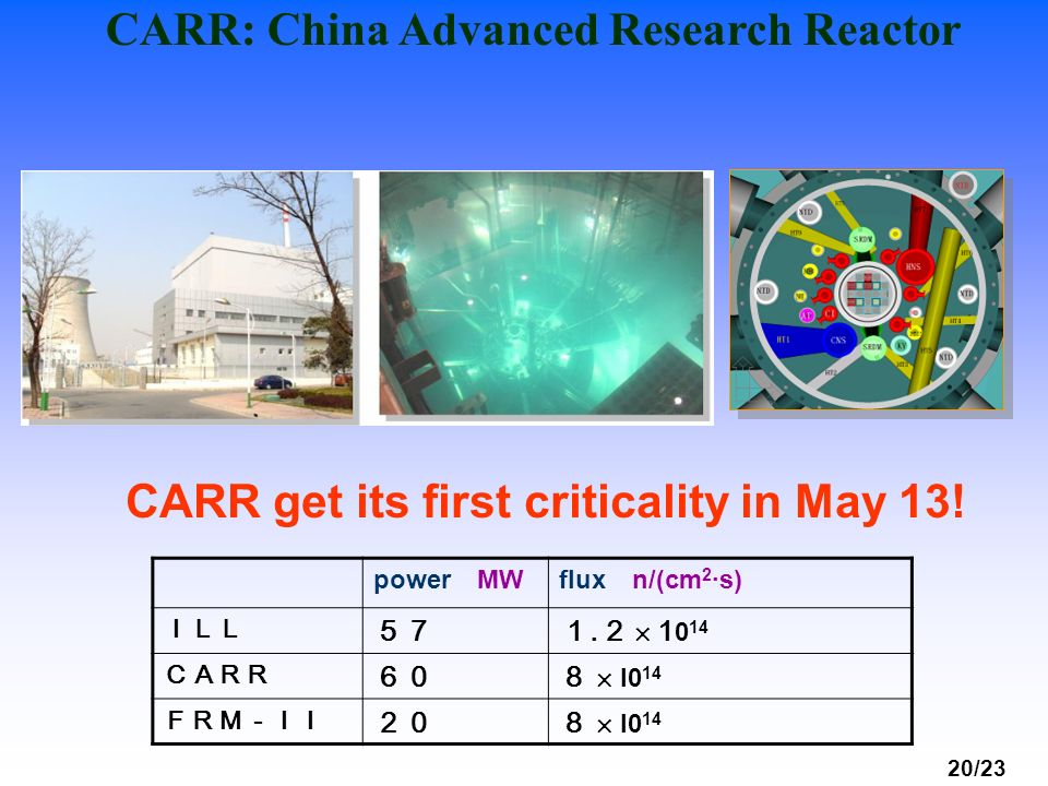 CARR get its first criticality in May 13!