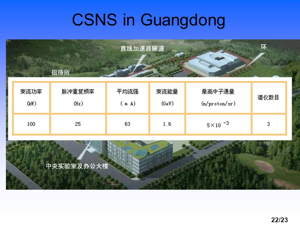 CSNS in Guangdong