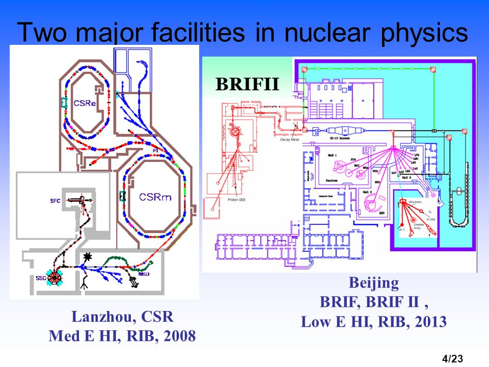 Two major facilities in nuclear physics